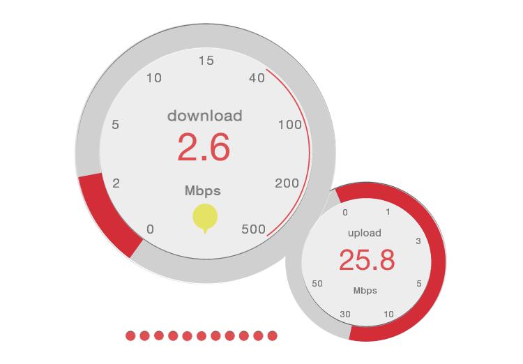 【LINEモバイル】ドコモ4Gの時間帯別回線速度の比較とまとめ